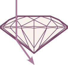 4Cs of diamonds shallow cut